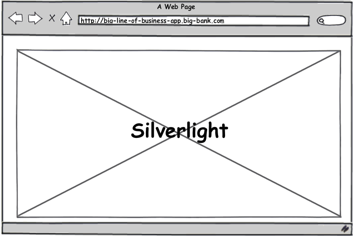 What Silverlight enthusiasts love