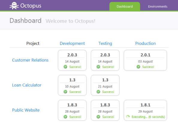 The Octopus dashboard